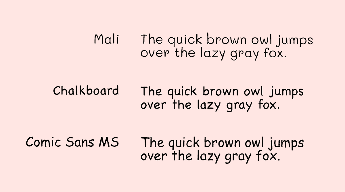 """Text """"The quick brown owl jumps over the lazy gray fox."""" written in three different fonts. Fonts are Mali, Chalkboard and Comic Sans MS."""